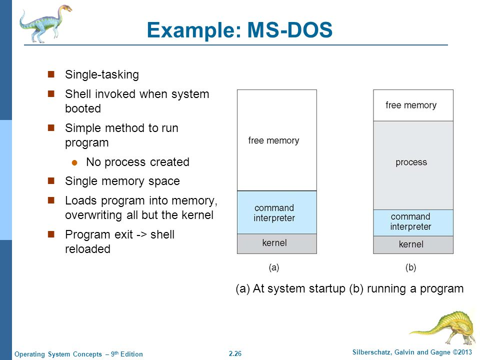Example: MS-DOS Single-tasking Shell invoked when system booted