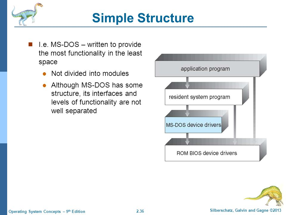 Simple Structure I.e. MS-DOS – written to provide the most functionality in the least space. Not divided into modules.