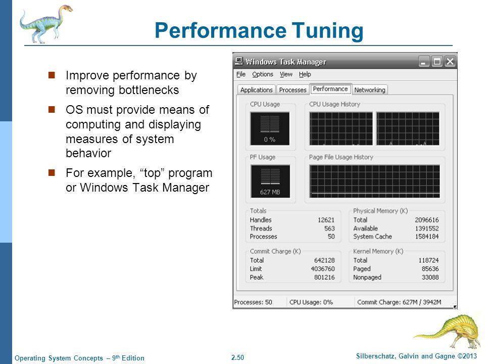Performance Tuning Improve performance by removing bottlenecks