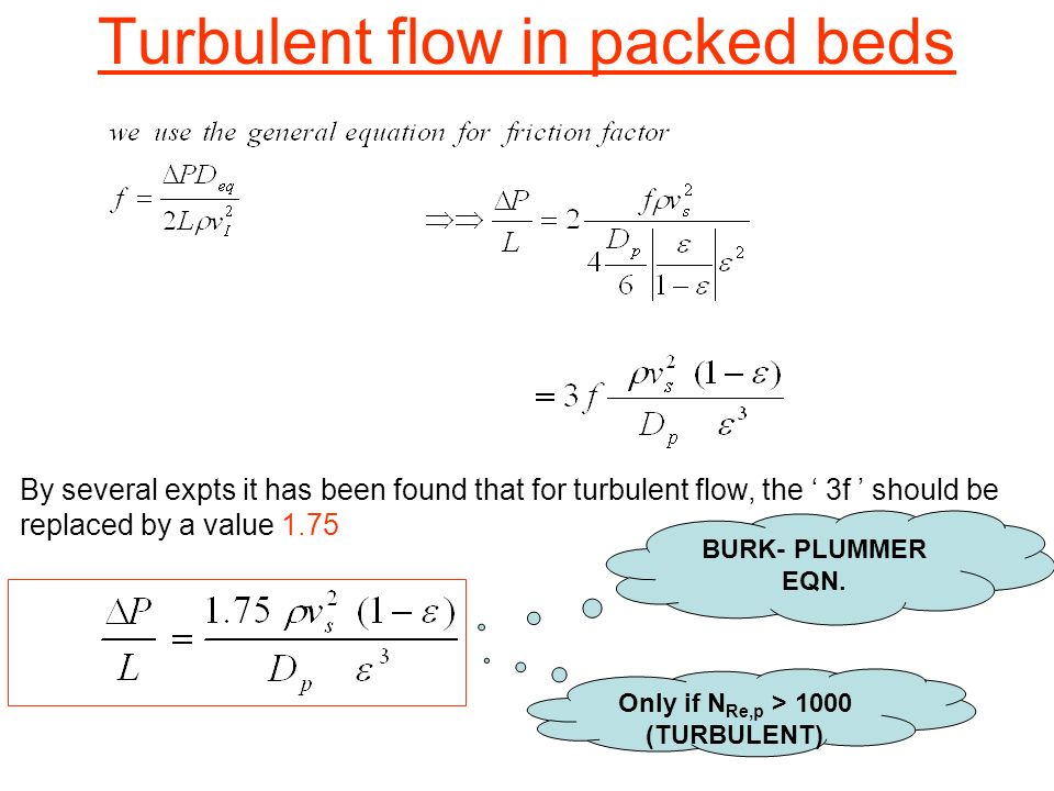 Turbulent flow in packed beds