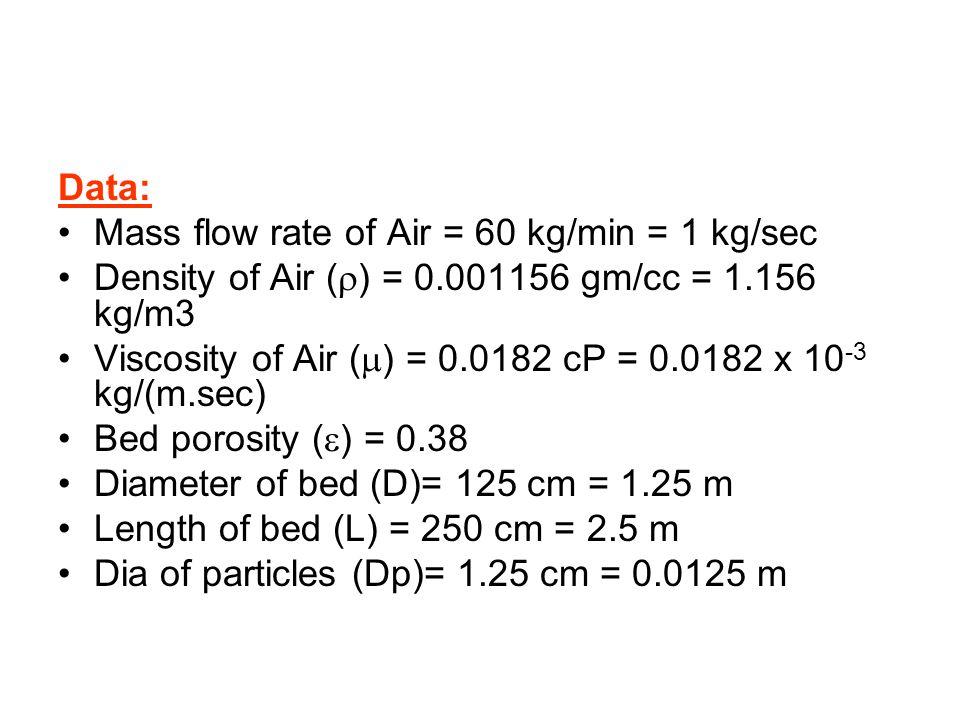 Data:Mass flow rate of Air = 60 kg/min = 1 kg/sec. Density of Air (r) = 0.001156 gm/cc = 1.156 kg/m3.