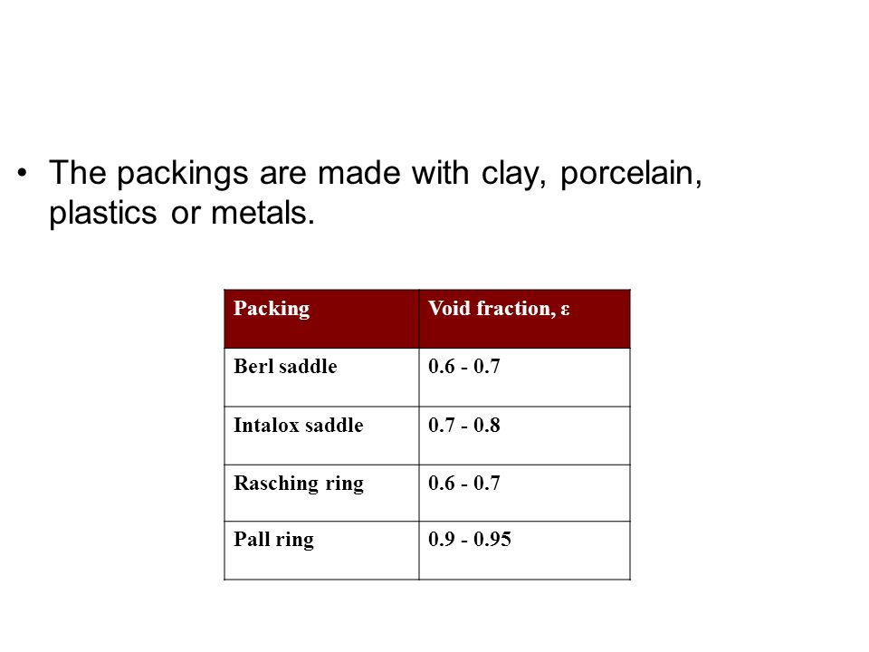 The packings are made with clay, porcelain, plastics or metals.