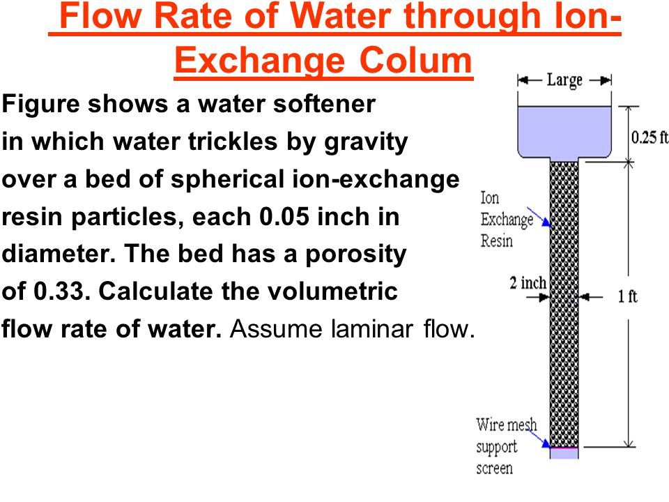 Flow Rate of Water through Ion-Exchange Column