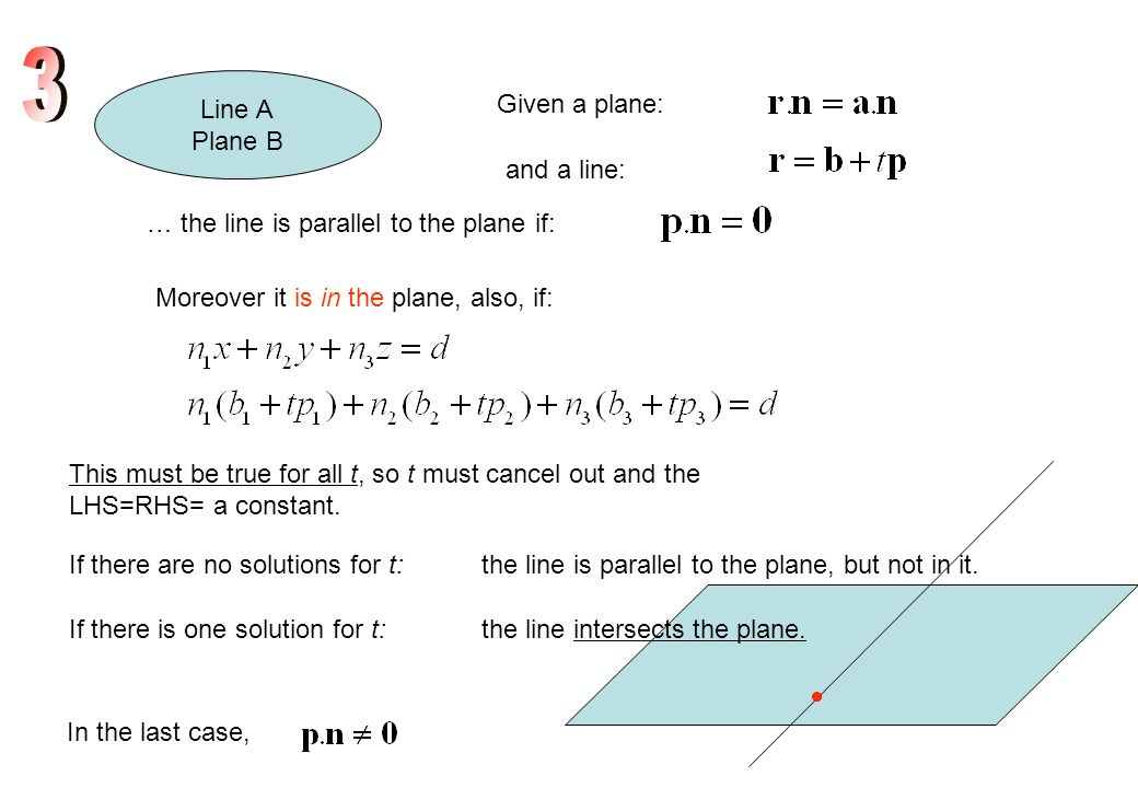 3 Line A Plane B Given a plane: and a line: