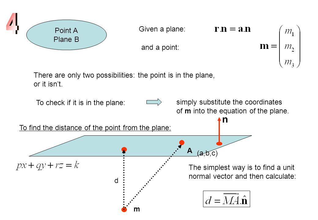4 n Point A Given a plane: Plane B and a point:
