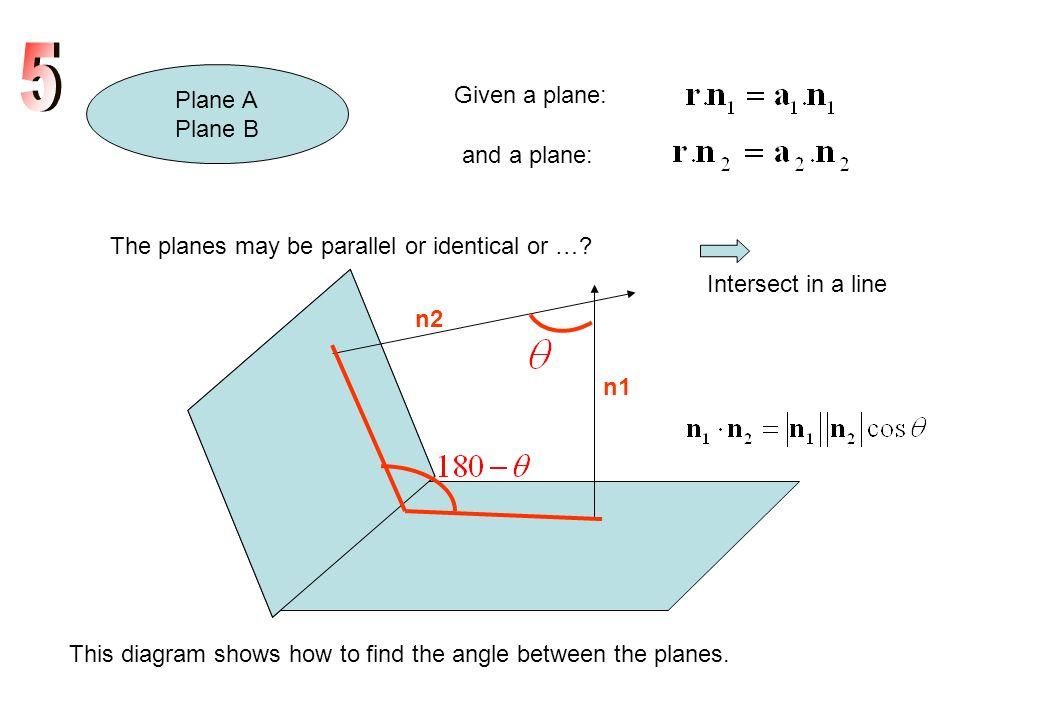5 Plane A Given a plane: Plane B and a plane: