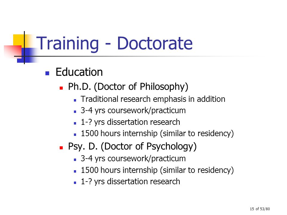 Training - Doctorate Education Ph.D. (Doctor of Philosophy)