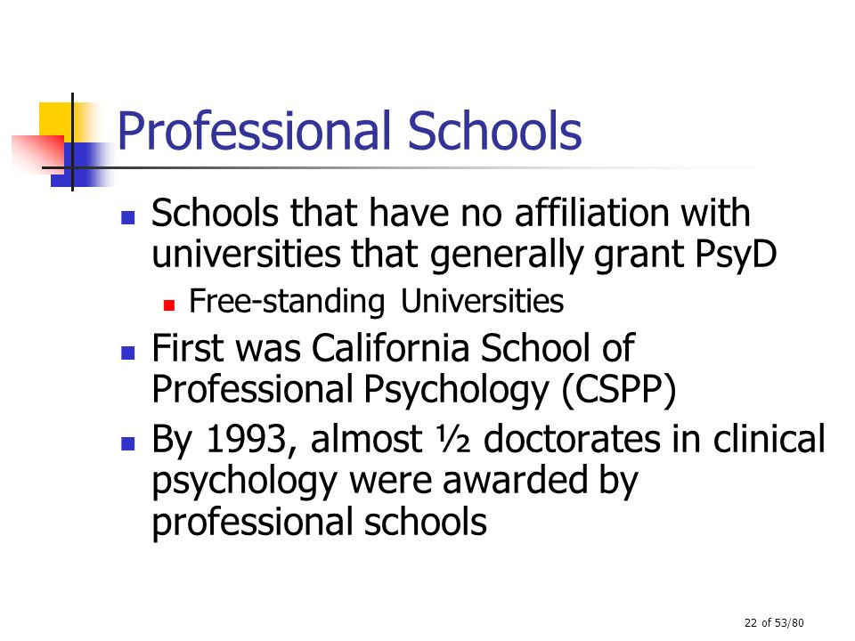 Professional Schools Schools that have no affiliation with universities that generally grant PsyD. Free-standing Universities.