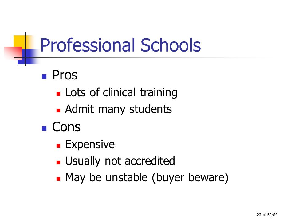 Professional Schools Pros Cons Lots of clinical training