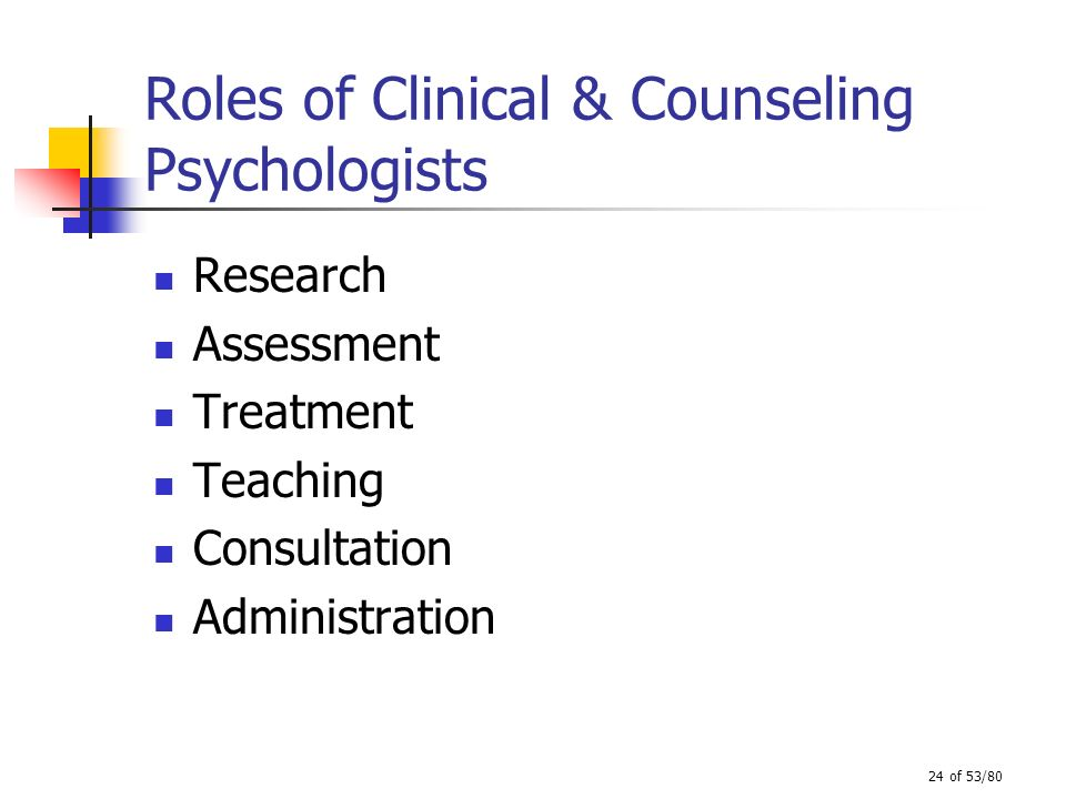 Roles of Clinical & Counseling Psychologists