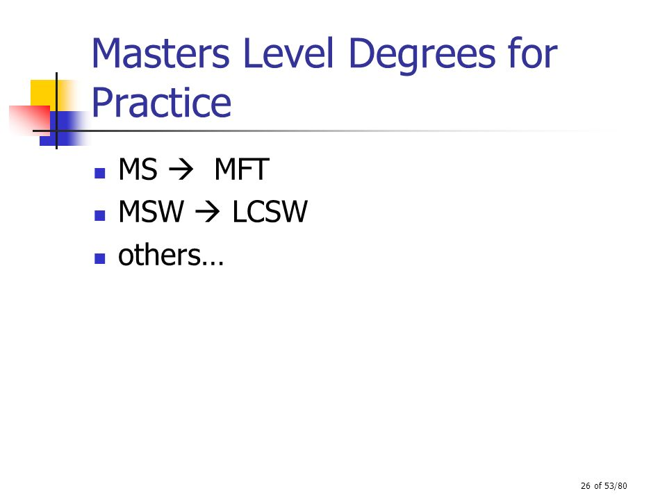 Masters Level Degrees for Practice