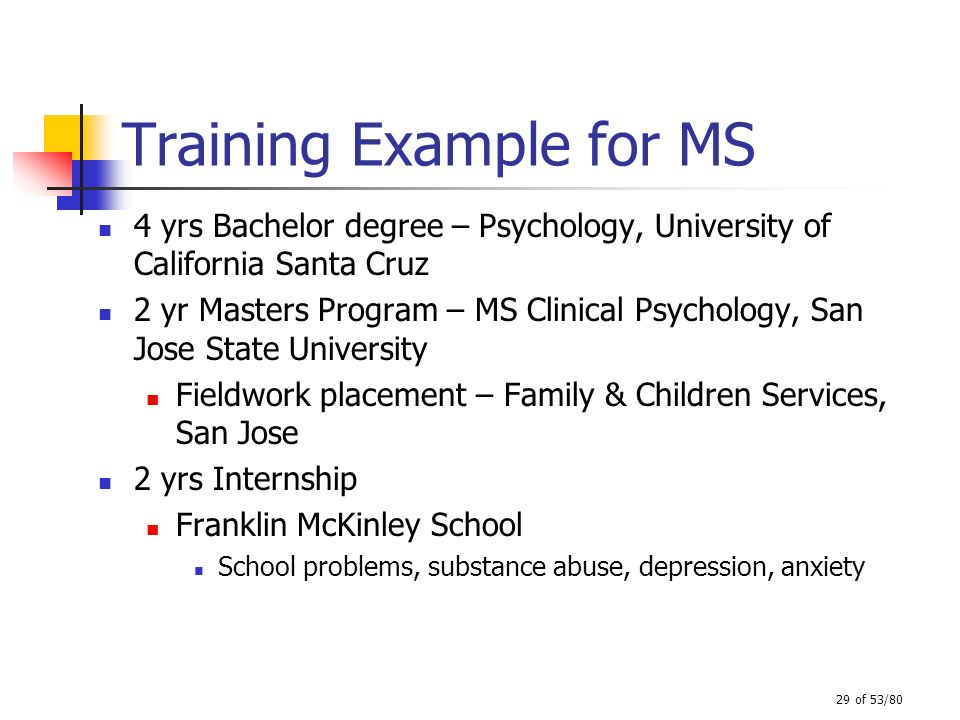 Training Example for MS