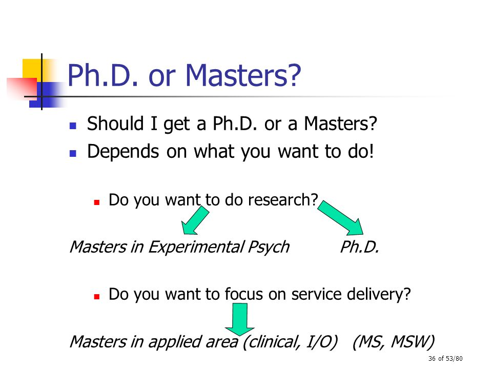 Ph.D. or Masters Should I get a Ph.D. or a Masters