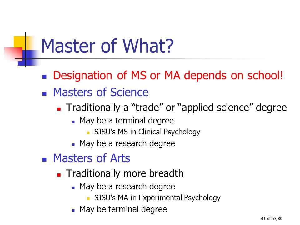 Master of What Designation of MS or MA depends on school!