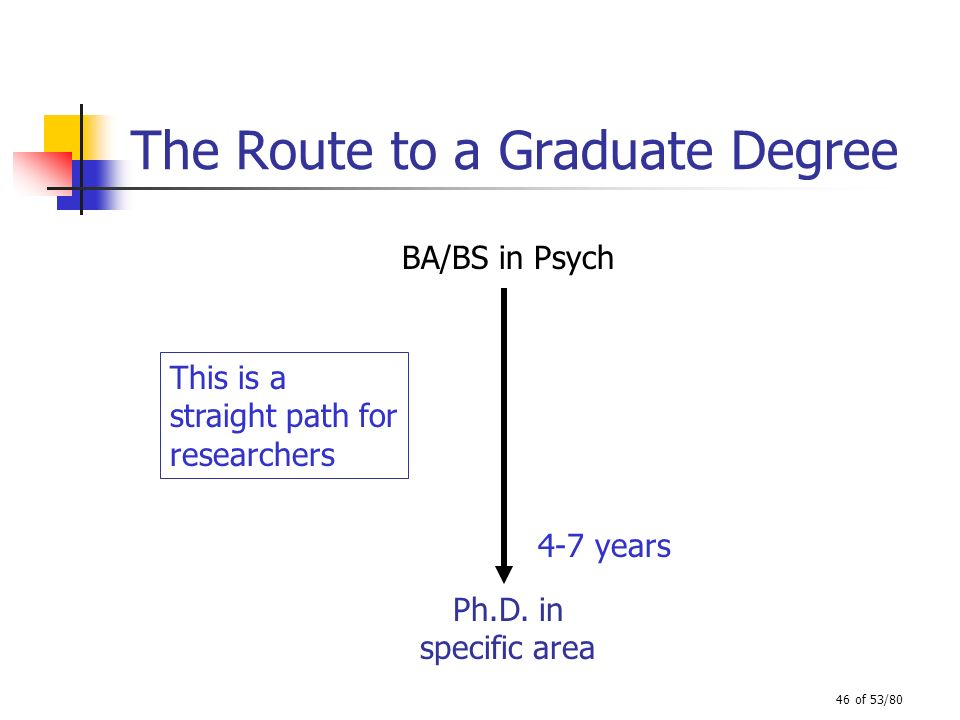 The Route to a Graduate Degree