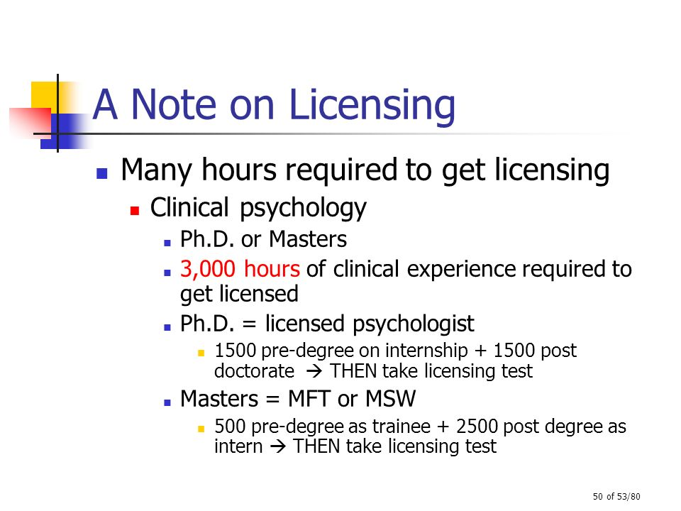 A Note on Licensing Many hours required to get licensing