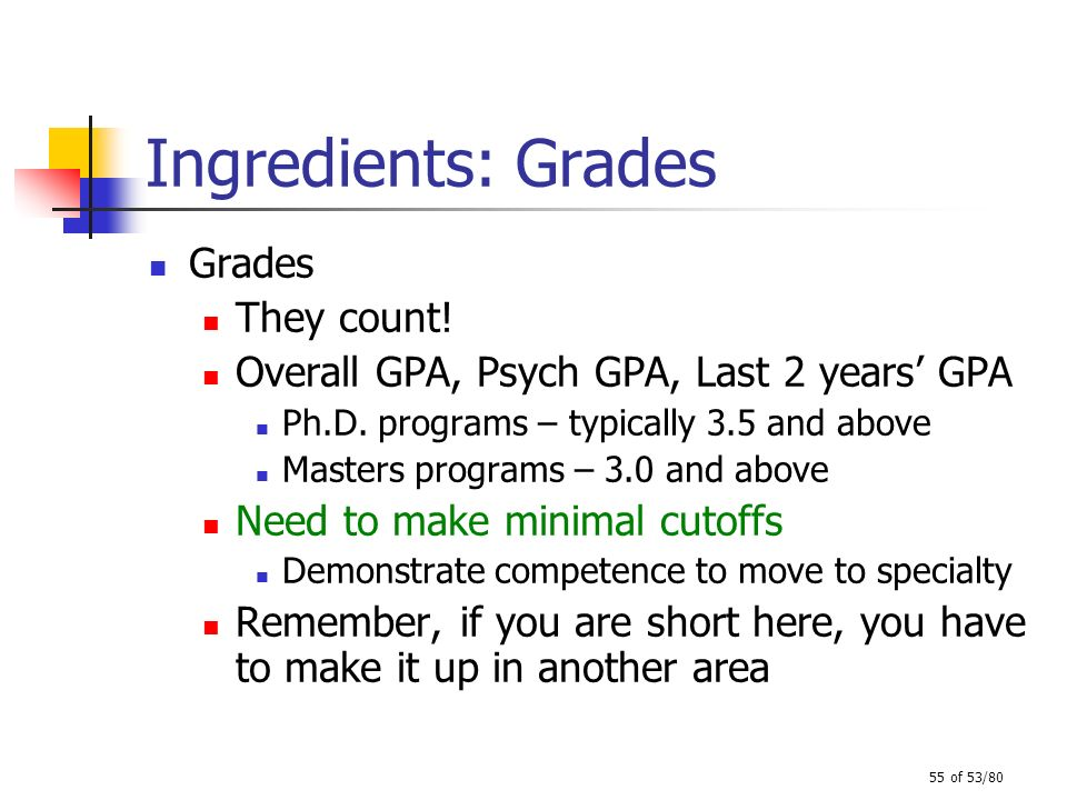 Ingredients: Grades Grades They count!