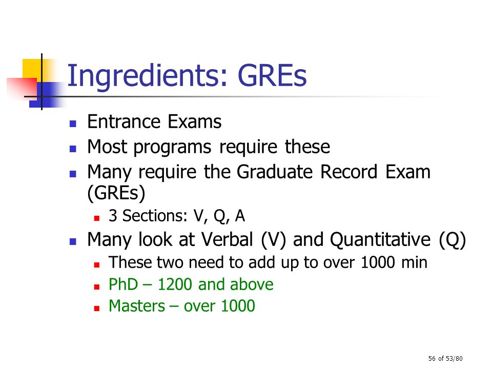 Ingredients: GREs Entrance Exams Most programs require these
