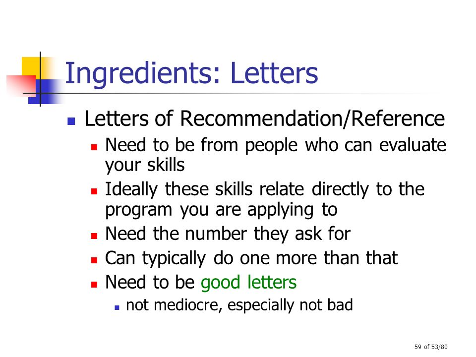 Ingredients: Letters Letters of Recommendation/Reference