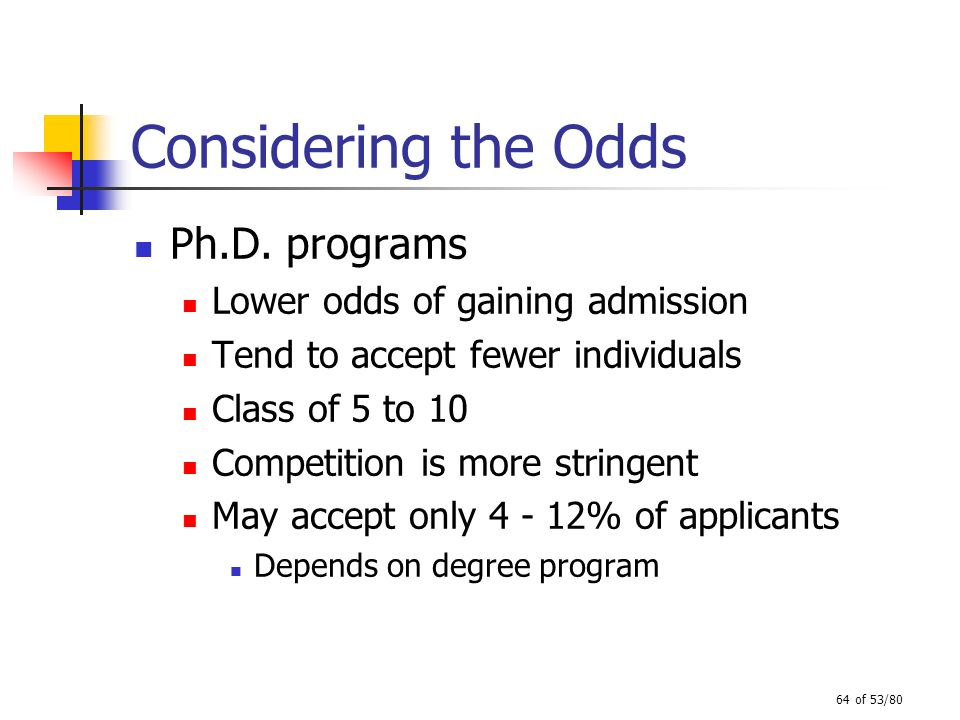 Considering the Odds Ph.D. programs Lower odds of gaining admission