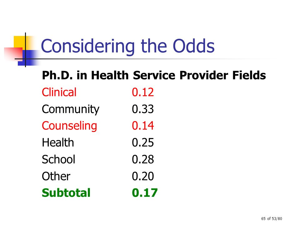 Considering the Odds Ph.D. in Health Service Provider Fields