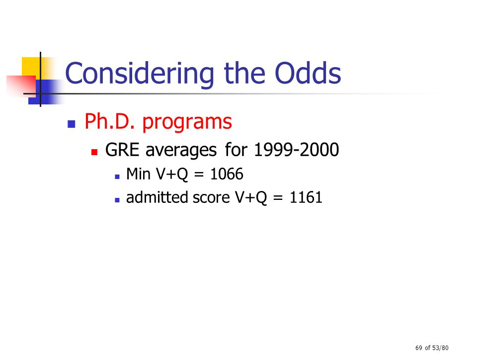 Considering the Odds Ph.D. programs GRE averages for