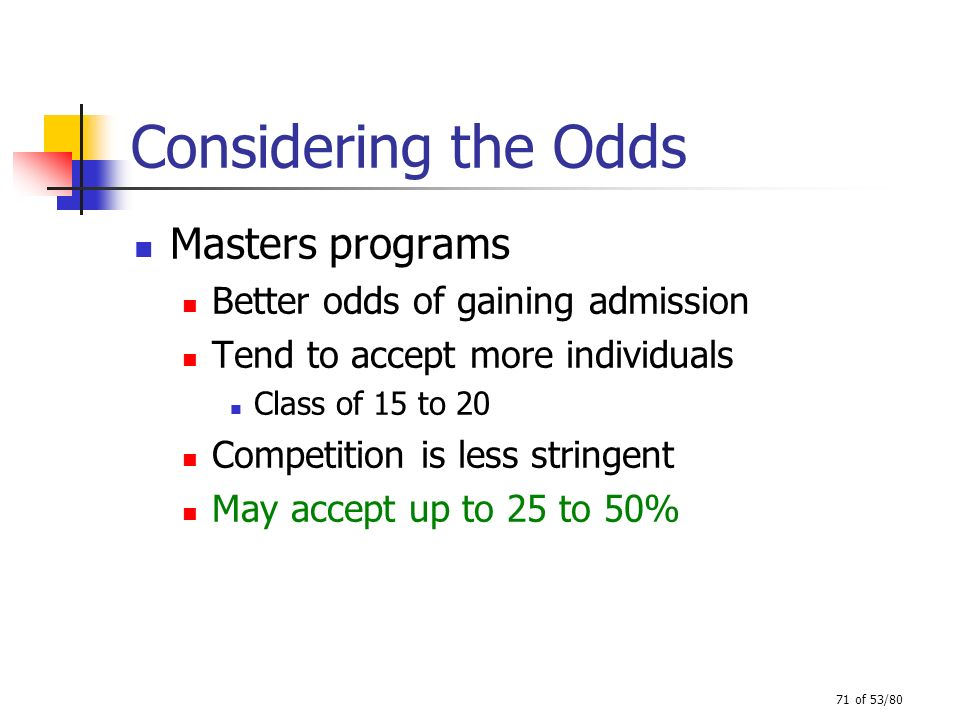 Considering the Odds Masters programs Better odds of gaining admission
