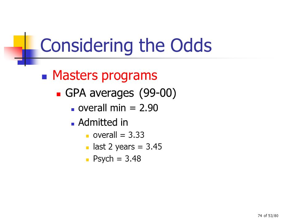 Considering the Odds Masters programs GPA averages (99-00)
