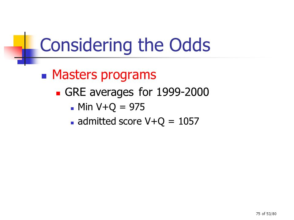 Considering the Odds Masters programs GRE averages for 1999-2000