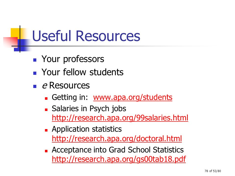 Useful Resources Your professors Your fellow students e Resources