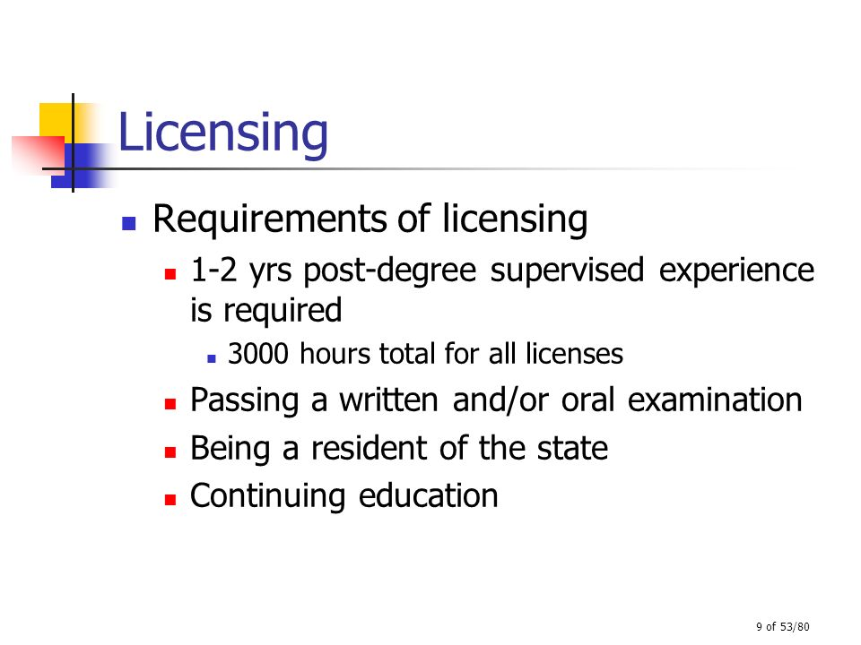 Licensing Requirements of licensing