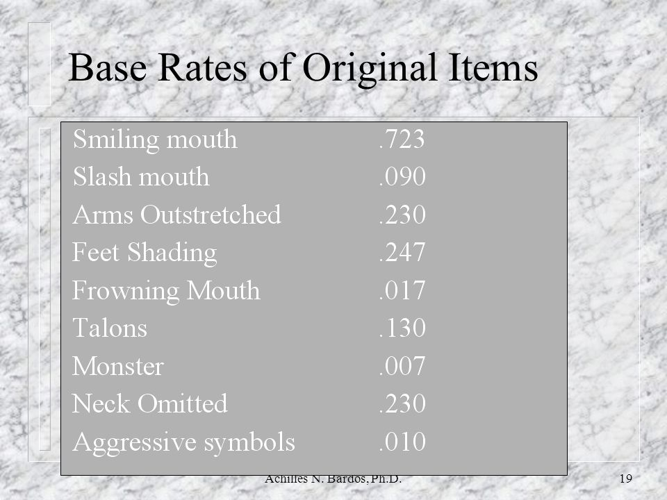 Base Rates of Original Items