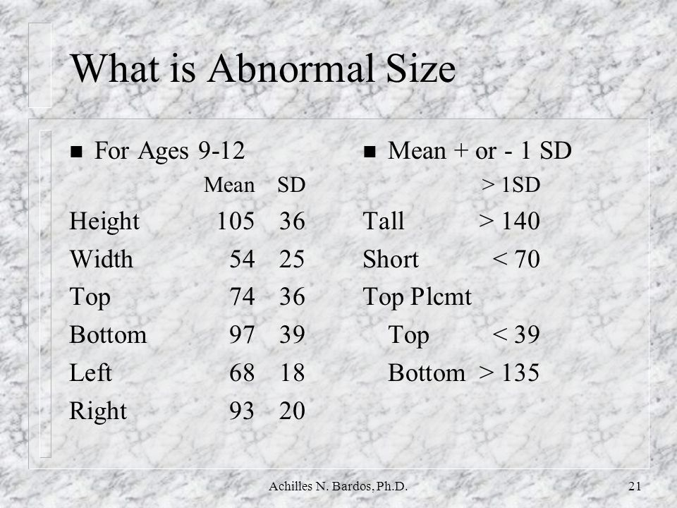 What is Abnormal Size For Ages 9-12 Height 105 36 Width 54 25