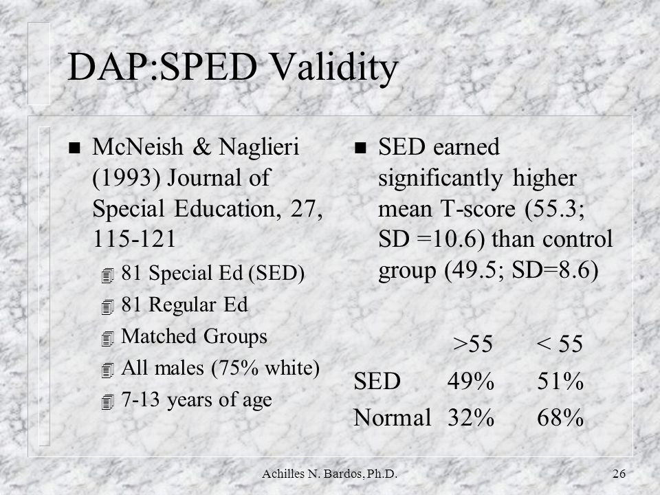 DAP:SPED Validity McNeish & Naglieri (1993) Journal of Special Education, 27, 115-121. 81 Special Ed (SED)