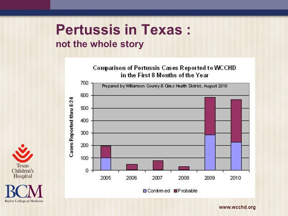 Pertussis in Texas : not the whole story