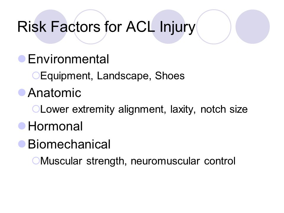 Risk Factors for ACL Injury