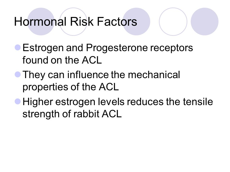 Hormonal Risk FactorsEstrogen and Progesterone receptors found on the ACL. They can influence the mechanical properties of the ACL.