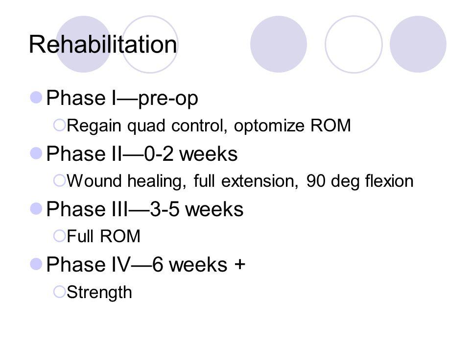 Rehabilitation Phase I—pre-op Phase II—0-2 weeks Phase III—3-5 weeks