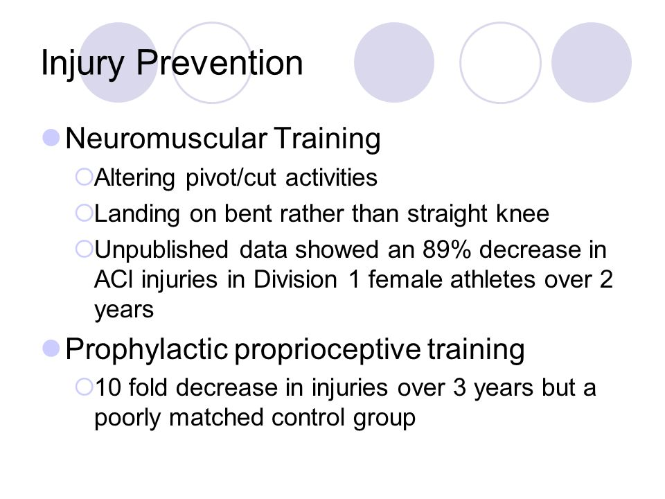 Injury Prevention Neuromuscular Training