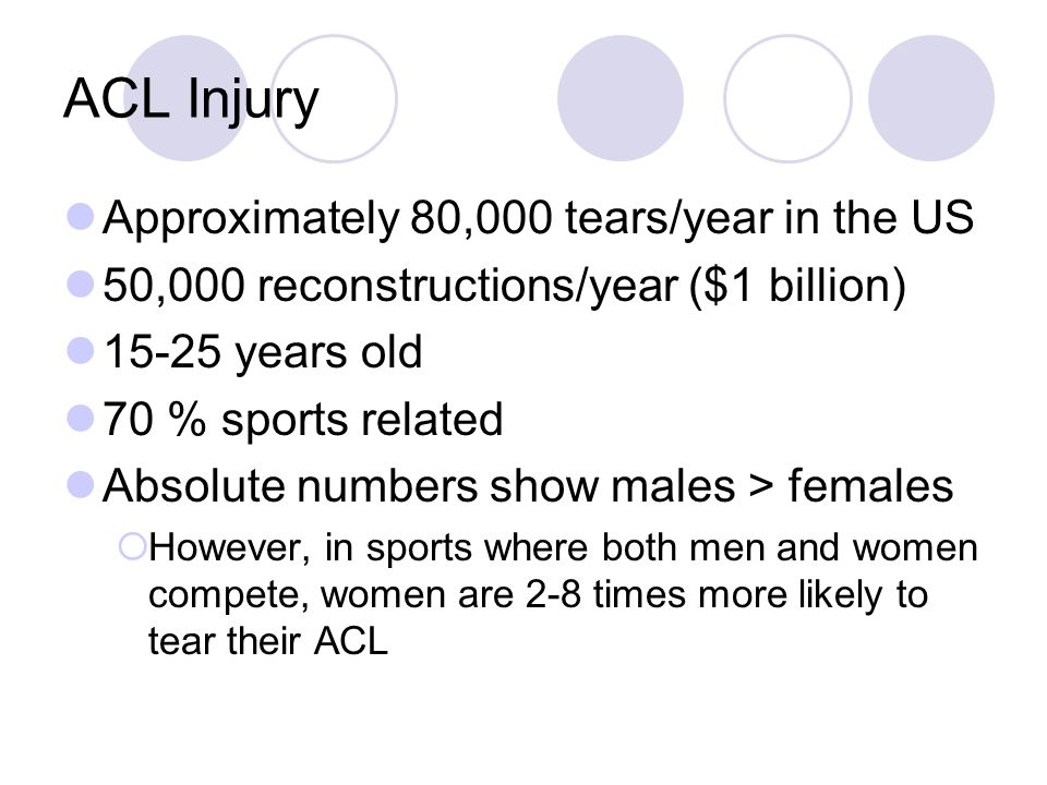 ACL Injury Approximately 80,000 tears/year in the US
