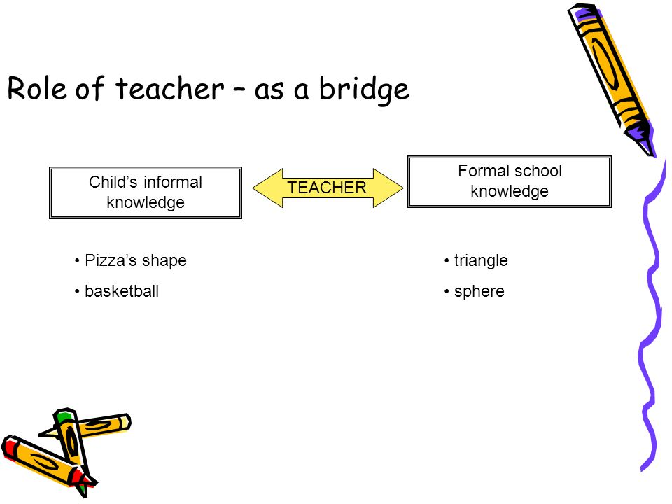 Role of teacher – as a bridge