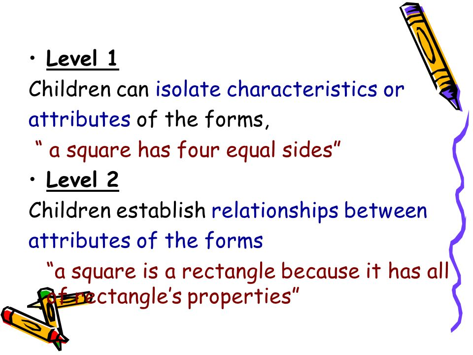 Level 1 Children can isolate characteristics or. attributes of the forms, a square has four equal sides