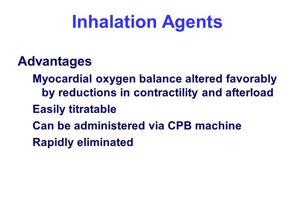 Inhalation Agents Advantages