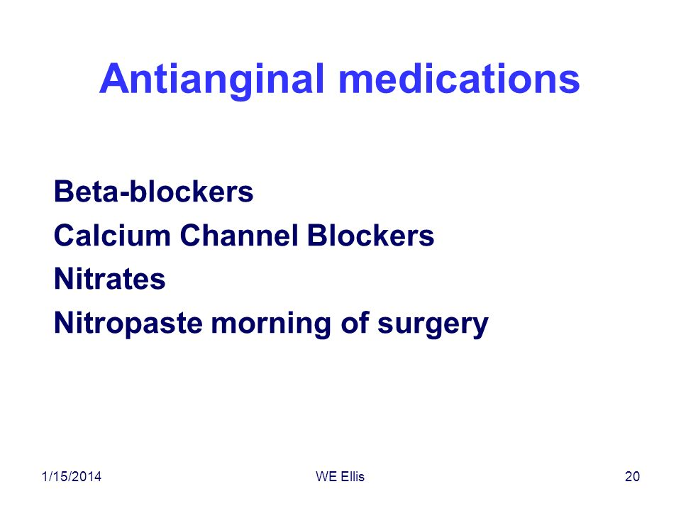 Antianginal medications