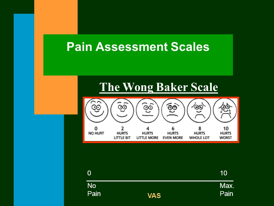 Pain Assessment Scales