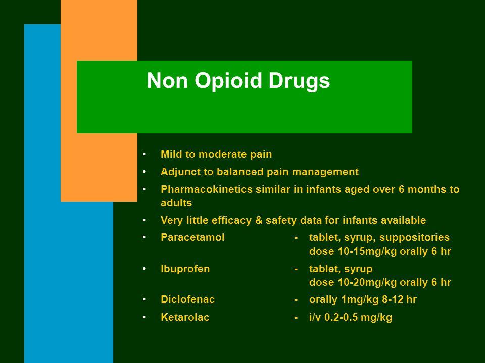 Non Opioid Drugs Mild to moderate pain