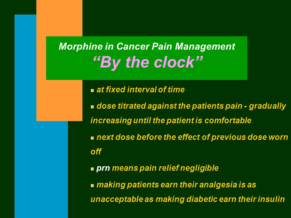 Morphine in Cancer Pain Management By the clock