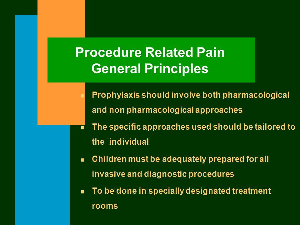 Procedure Related Pain General Principles