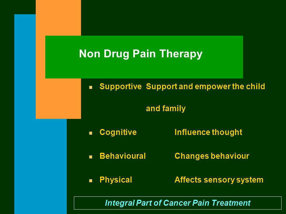 Integral Part of Cancer Pain Treatment
