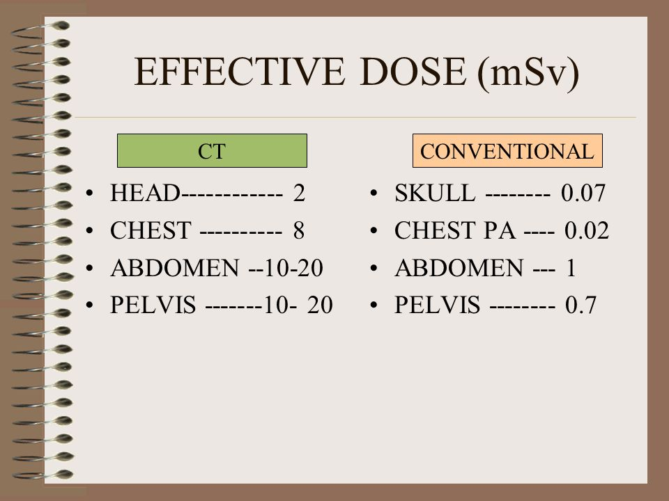 EFFECTIVE DOSE (mSv) HEAD------------ 2 CHEST ---------- 8